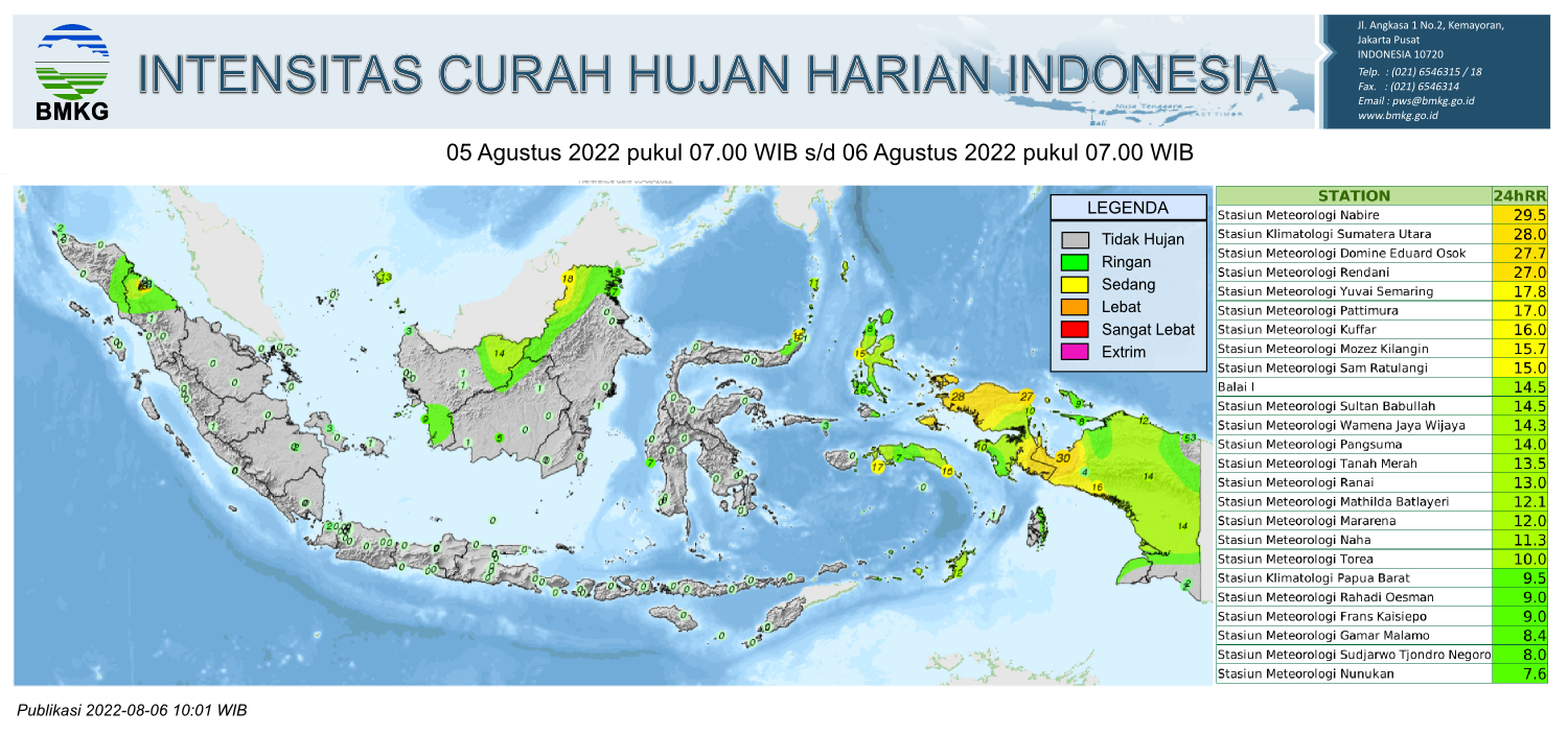 INTENSITAS CURAH HUJAN HARIAN INDONESIA