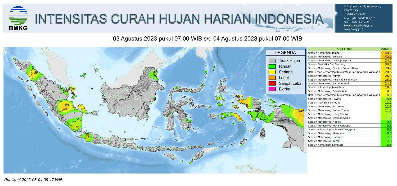 Intensitas Curah Hujan Harian Indonesia