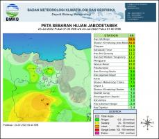 Rainfall indonesia