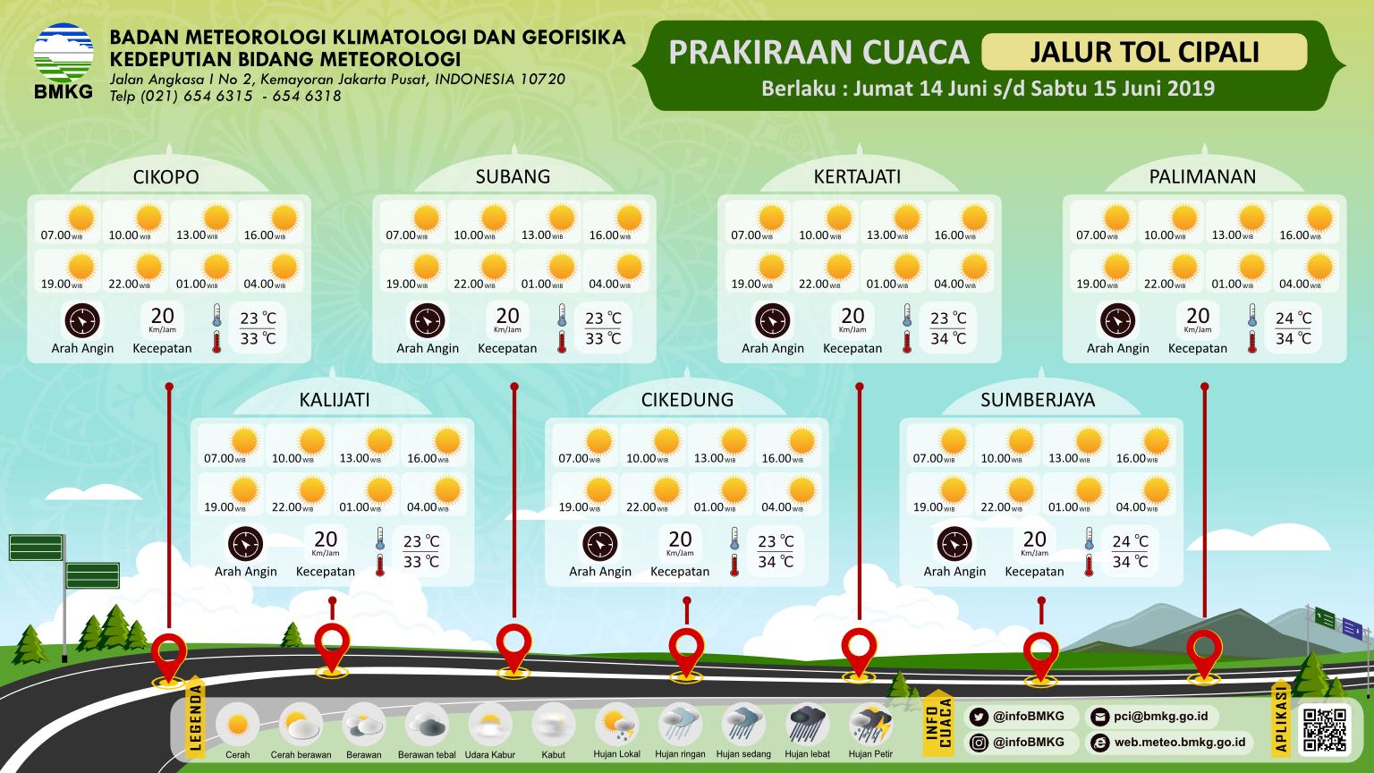 Prakiraan Cuaca Jalur Tol Cipali